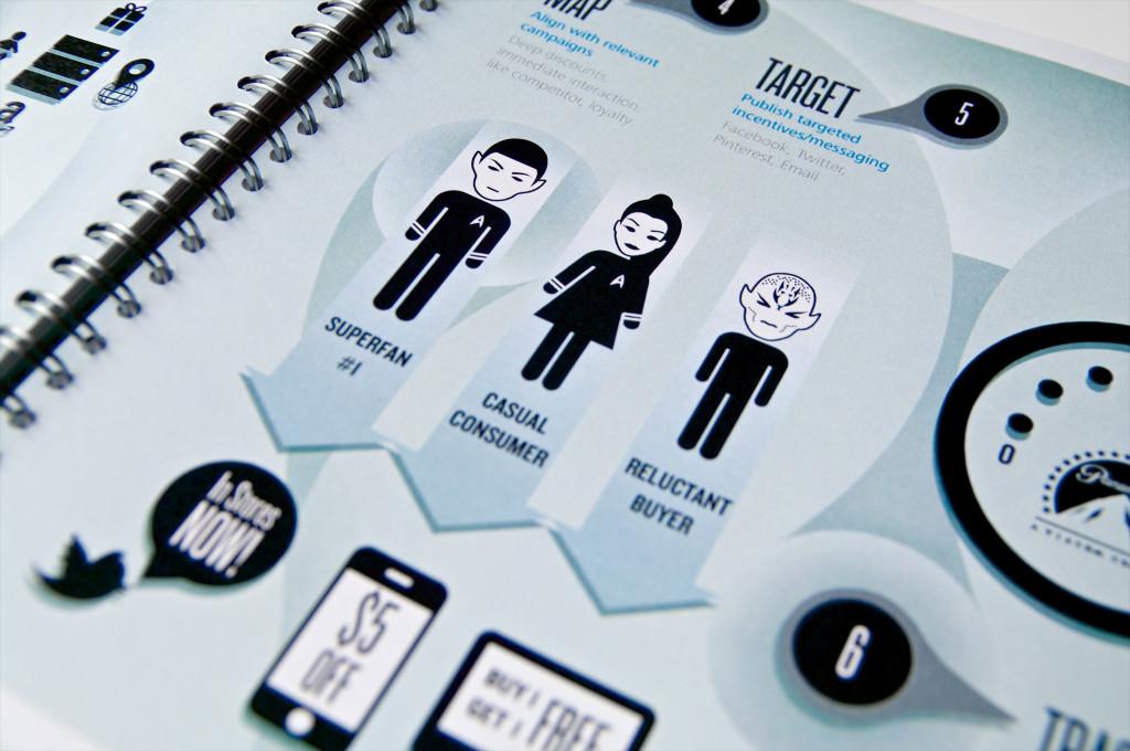 Star Trek customer lifecycle infographic